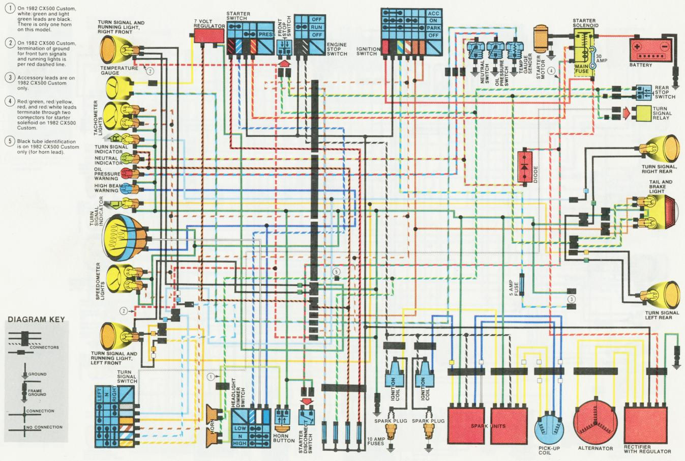 wiring diagram 1982 honda gl500 interstate wiring diagram user